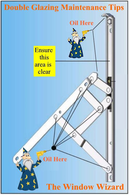 Double Glazing UPVC repairs for all age and makes of windows & doors