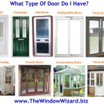 The Window Wizard Bexleyheath. Double Glazing Repair Questions  What type of door do I have